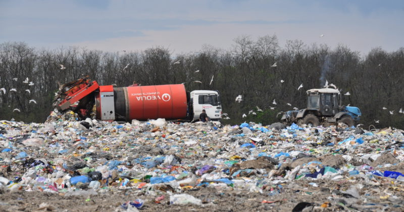 Prospects for the energy utilization of municipal solid waste in Ukraine, 2019